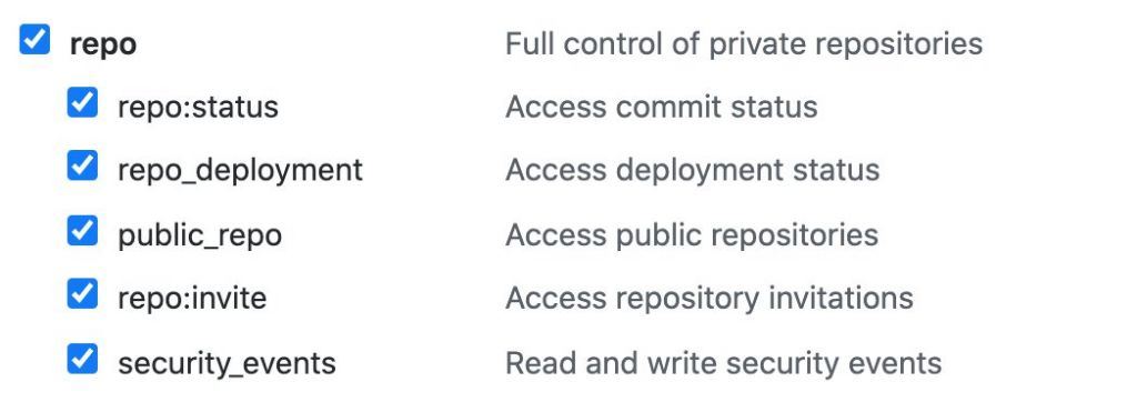 GitHub Access Token Permissions